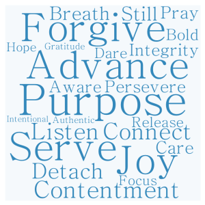 Joy, Serve, Contentment, Connect, Detach, Purpose, Listen, Pray, Integrity, Still, Breath, Persevere, Advance, Care, Aware, Release, Forgive, Dare, Bold, Focus, Gratitude, Forgiveness, Hope, Intentional, Authentic