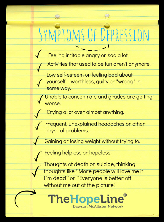 Signs, Symptoms and Tips to Cope with Depression for you or a friend